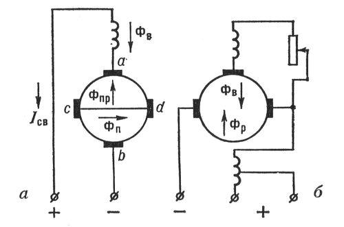 Схема сварочного генератора: